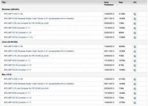 各プラットフォーム用のMPLAB X IDE